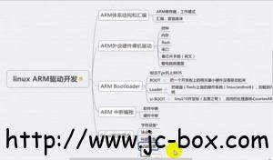 Linux嵌入式开发+驱动开发视频教程