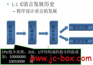 华夏联盟2012c语言系列教程