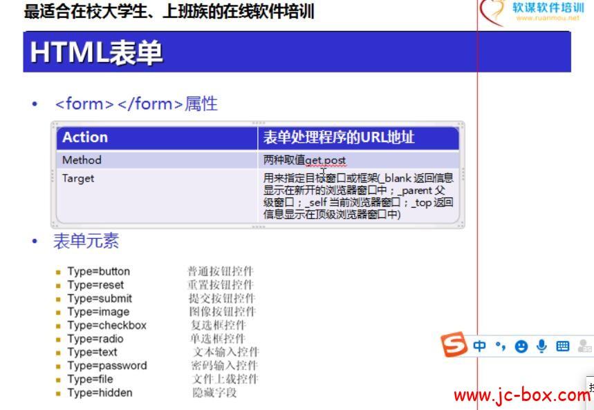 软谋.NET开发培训系列教程(第六期)(价值1200元)